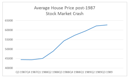 Investment-research-1987