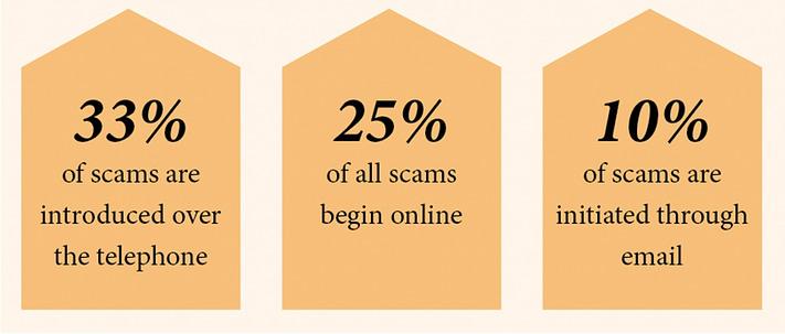 property-scams-statistics.jpg